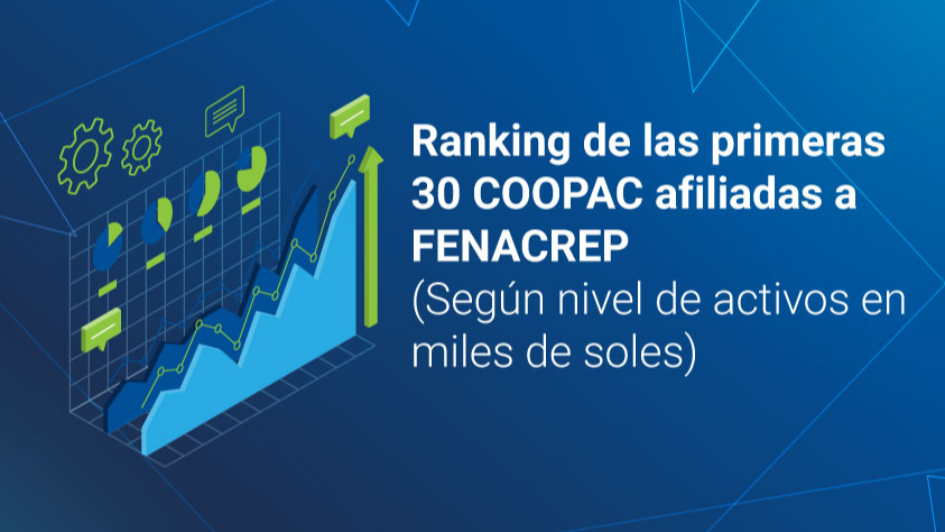 Ranking Cooperativo 2020