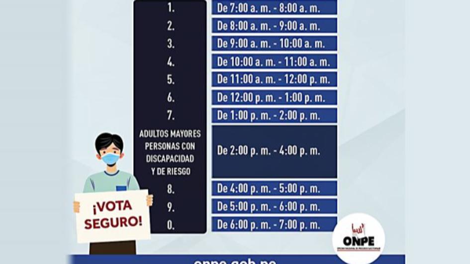 Nuevo horario del voto escalonado sugerido por la ONPE